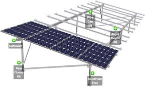 Solar Structure Design Training Course In Delhi And Kolkata Mms Structure Design Training Delhi Kolkata Noida Ghaziabad India