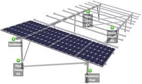 Solar Structure Design Training Course In Delhi And