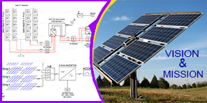 vision and mission of solar design traning institue in delhi
